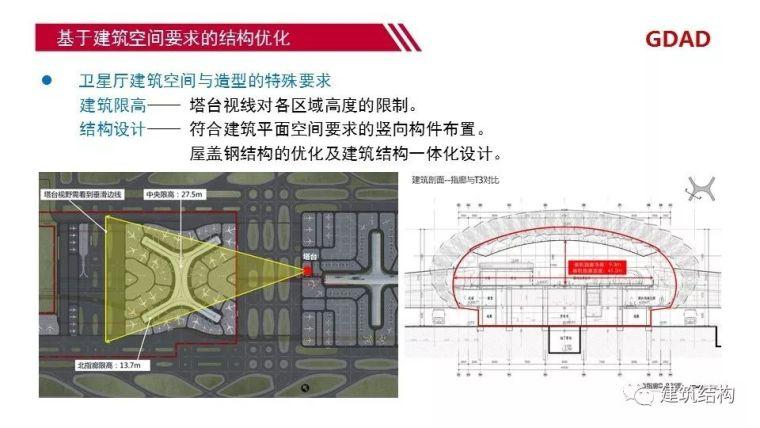 深圳机场卫星厅结构优化设计_7