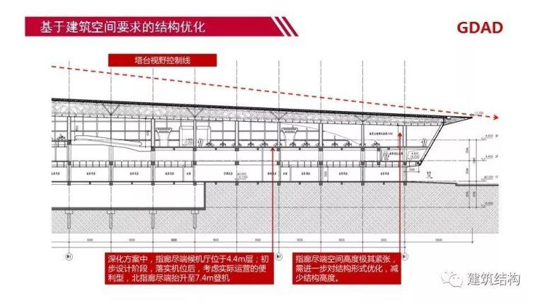 深圳机场卫星厅结构优化设计_8