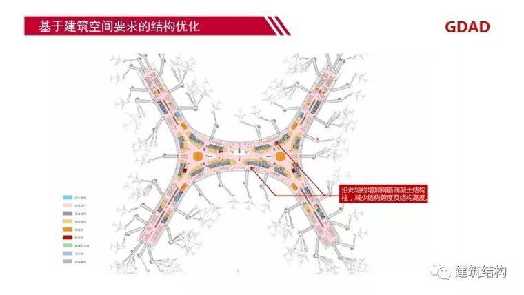 深圳机场卫星厅结构优化设计_9