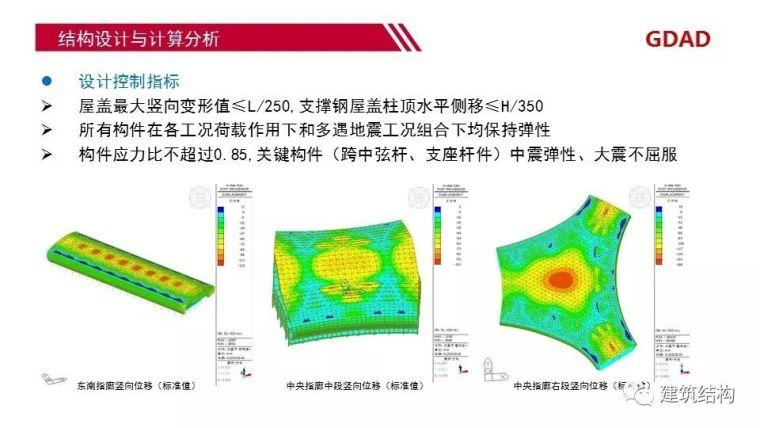深圳机场卫星厅结构优化设计_18
