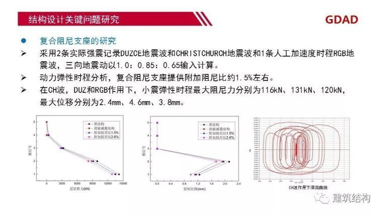 深圳机场卫星厅结构优化设计_21