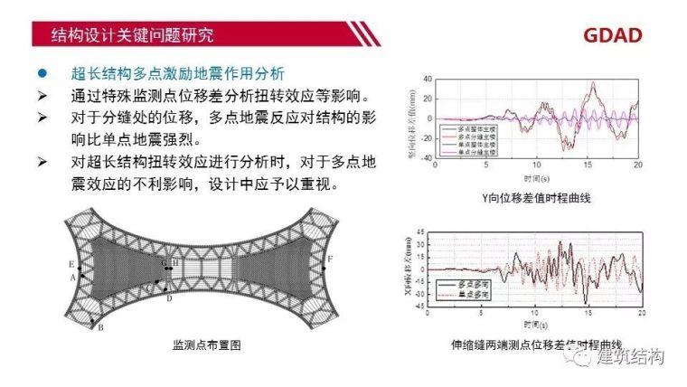 深圳机场卫星厅结构优化设计_25