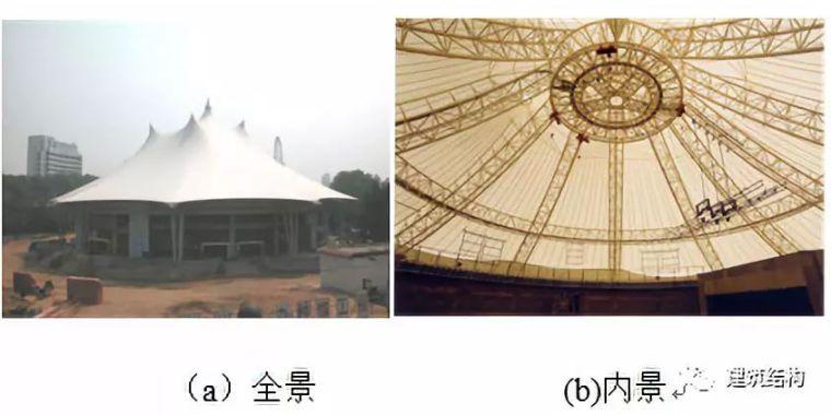 中国膜结构的发展历史您知道多少?_10
