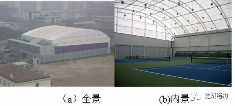 中国膜结构的发展历史您知道多少?_20