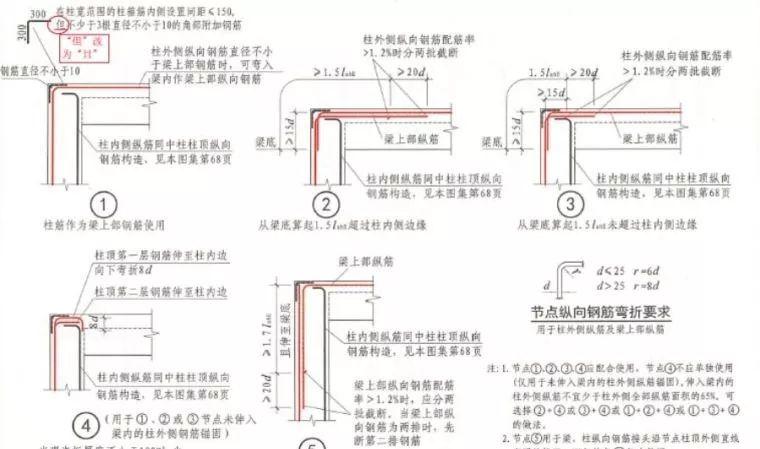 钢筋识图基础知识总结_15