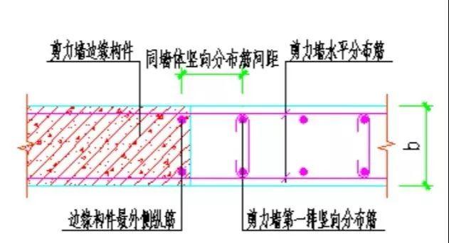 钢筋识图基础知识总结_19