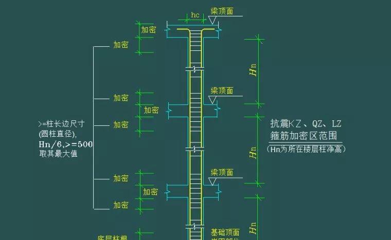 钢筋识图基础知识总结_14