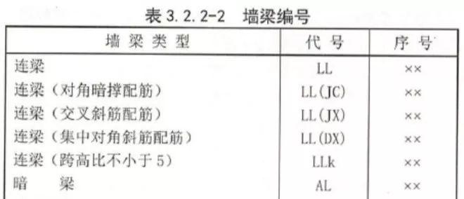 钢筋识图基础知识总结_18