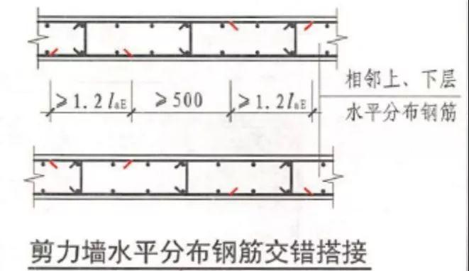 钢筋识图基础知识总结_21