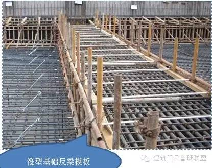 学习!标准化土建施工(模板钢筋混凝土)_4