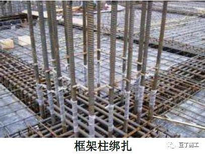 18个混凝土结构施工工艺及操作要点_3