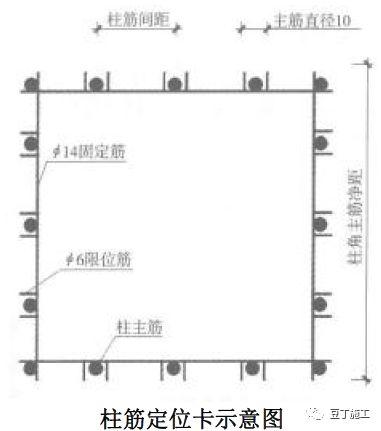 18个混凝土结构施工工艺及操作要点_1