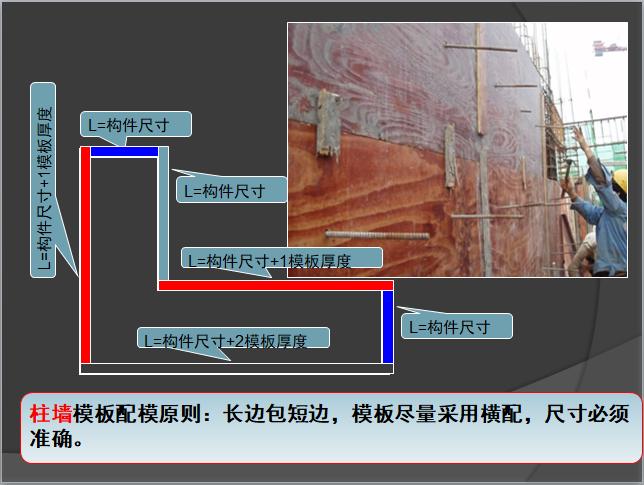 柱墙模板配模原则