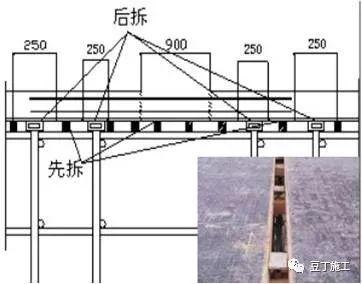 工地大拿总结钢筋混凝土工程问题分析汇总!_15