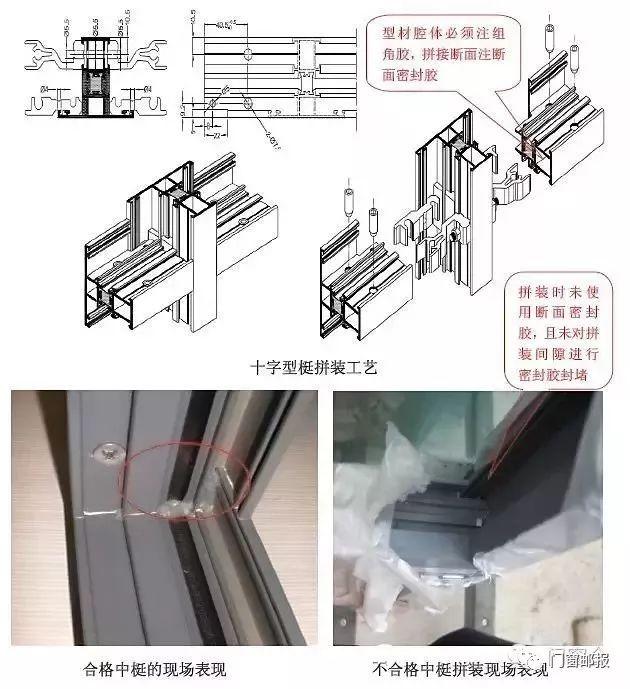万科铝合金门窗监理手册,门窗工程一次弄清_24