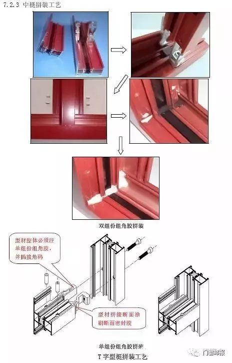 万科铝合金门窗监理手册,门窗工程一次弄清_23
