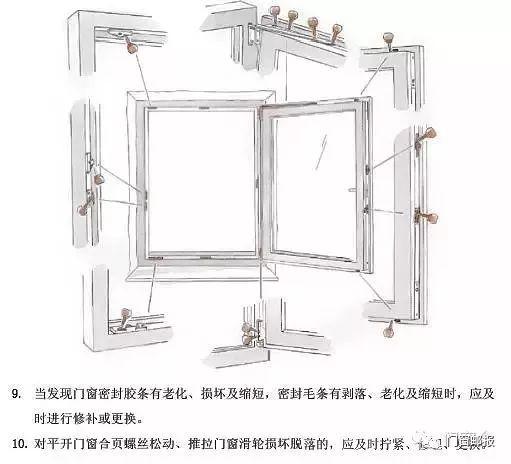 万科铝合金门窗监理手册,门窗工程一次弄清_50