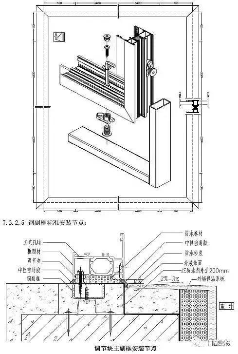 万科铝合金门窗监理手册,门窗工程一次弄清_31