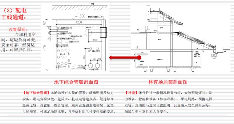 [专家讲义]体育场馆电气设计关键技术探讨-[知名院]体育场馆电气设计关键技术探讨-配电干线通道