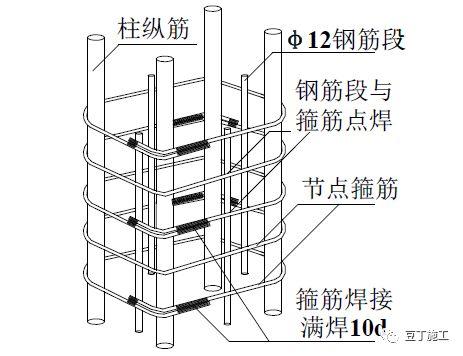 18个混凝土结构施工工艺及操作要点_14