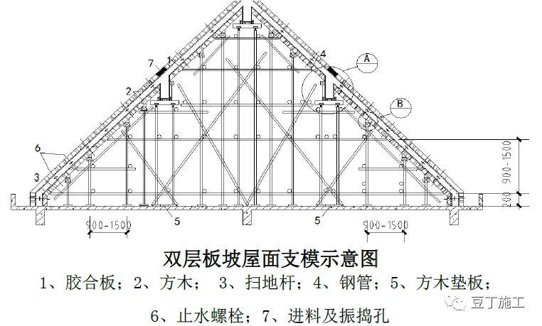 18个混凝土结构施工工艺及操作要点_26
