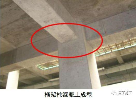 18个混凝土结构施工工艺及操作要点_34