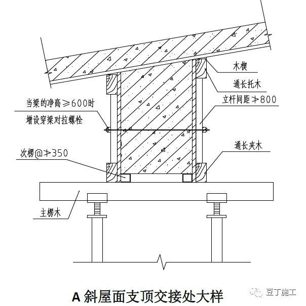 18个混凝土结构施工工艺及操作要点_28