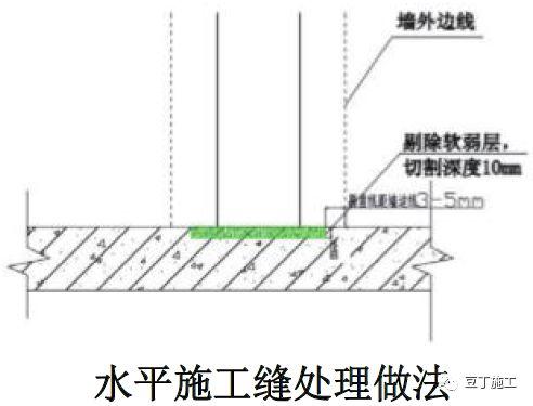 18个混凝土结构施工工艺及操作要点_50