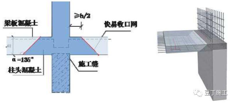 18个混凝土结构施工工艺及操作要点_45