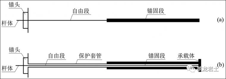 边坡锚固结构及设计计算讲解,信息量很大哦_7