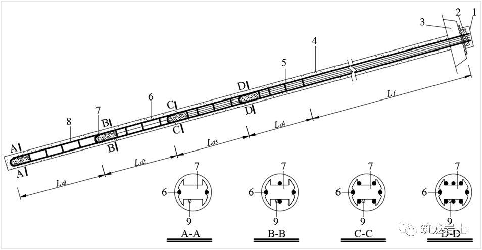 边坡锚固结构及设计计算讲解,信息量很大哦_10