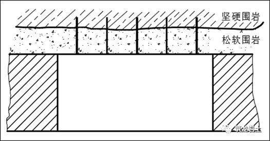 边坡锚固结构及设计计算讲解,信息量很大哦_15