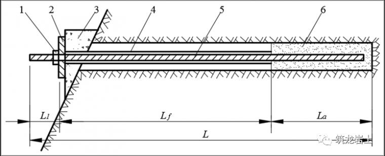 边坡锚固结构及设计计算讲解,信息量很大哦_12