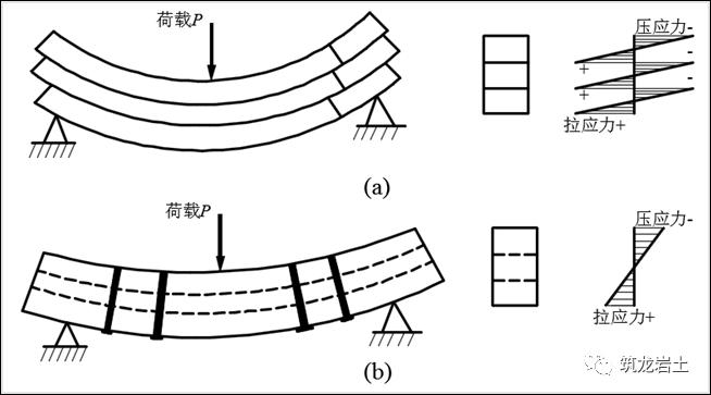 边坡锚固结构及设计计算讲解,信息量很大哦_16