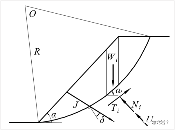 边坡锚固结构及设计计算讲解,信息量很大哦_31