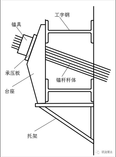 边坡锚固结构及设计计算讲解,信息量很大哦_46