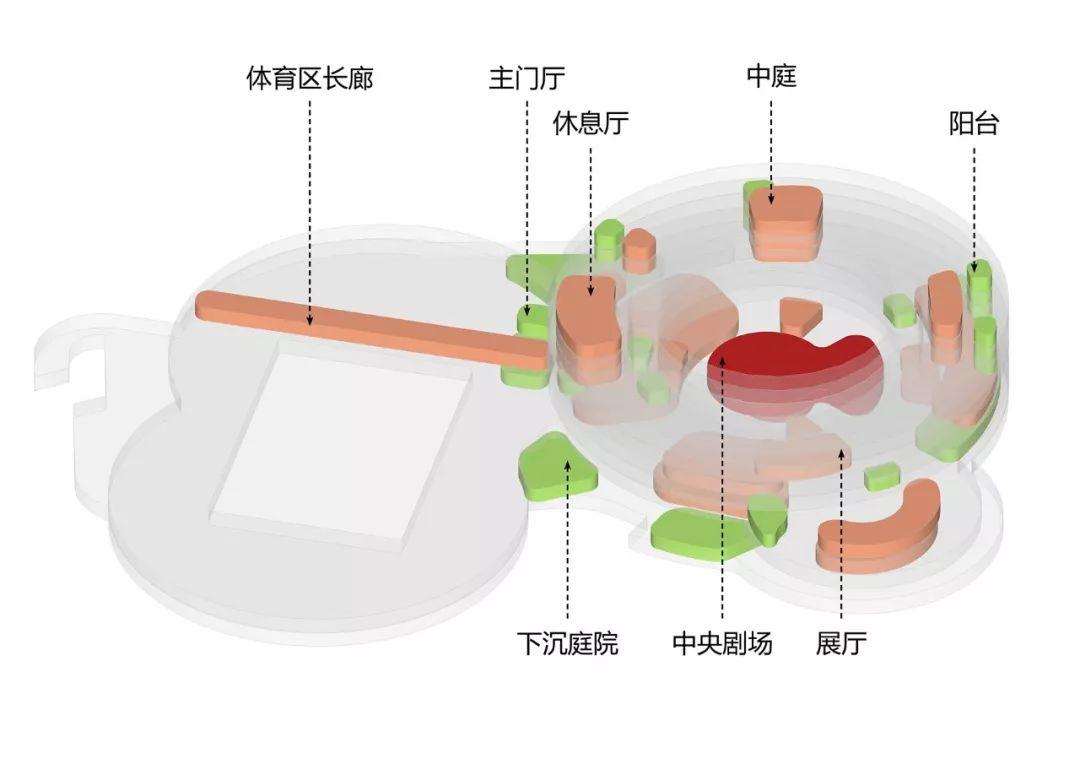 北京十一学校崂山分校:意象、原形、展示_21