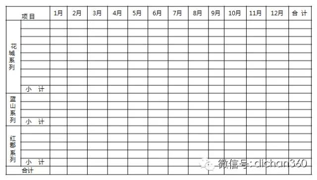 房地产年度经营计划书(超详细模板)_10