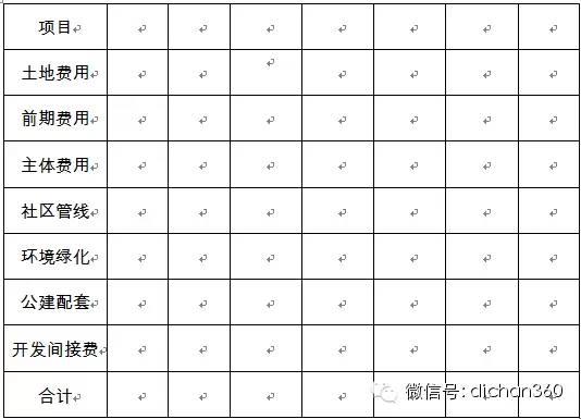 房地产年度经营计划书(超详细模板)_14