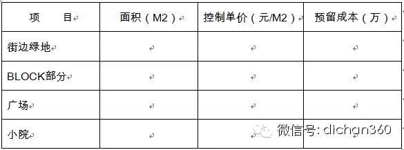 房地产年度经营计划书(超详细模板)_15