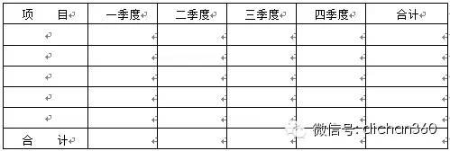 房地产年度经营计划书(超详细模板)_17
