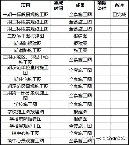 房地产年度经营计划书(超详细模板)_16