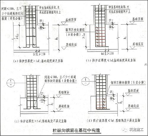 结合18G901/16G101图集,钢筋施工问题点!_11