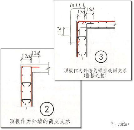 结合18G901/16G101图集,钢筋施工问题点!_15