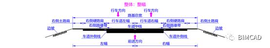 路桥Revit插件BIMCAD快速建模介绍_10
