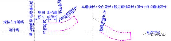 路桥Revit插件BIMCAD快速建模介绍_13