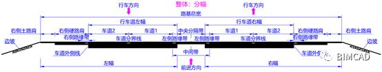 路桥Revit插件BIMCAD快速建模介绍_9