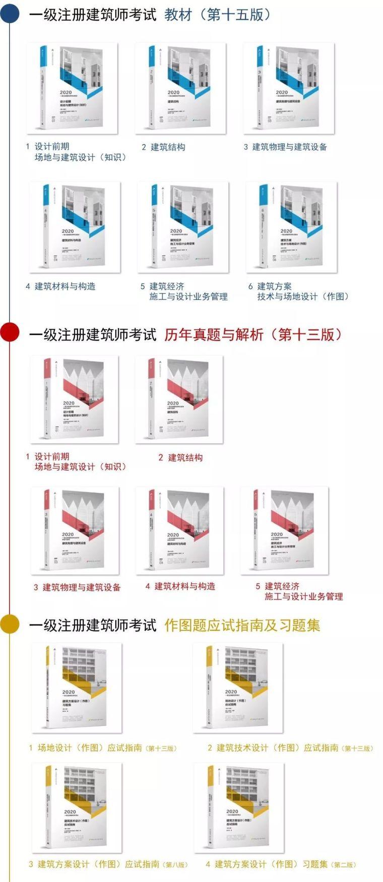 2020版《注册建筑师考试丛书》全面修订!!