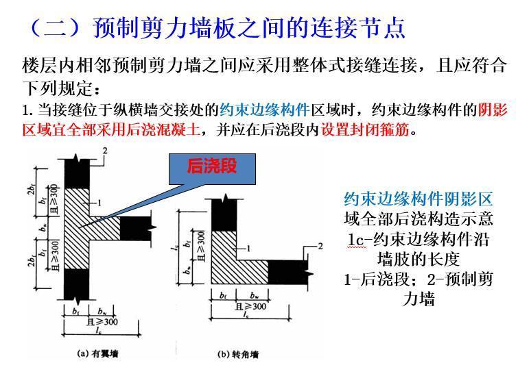 装配式混凝土结构剪力墙连接构造