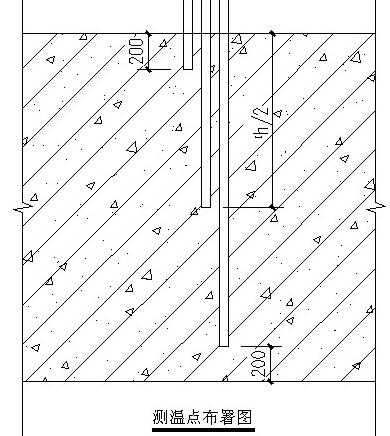 [江西]高层住宅项目筏板基础施工方案